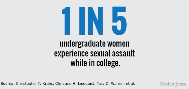 campusSA-1 in 5 women_0