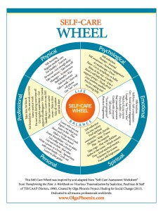 Self-Care-Wheel-English-232x300