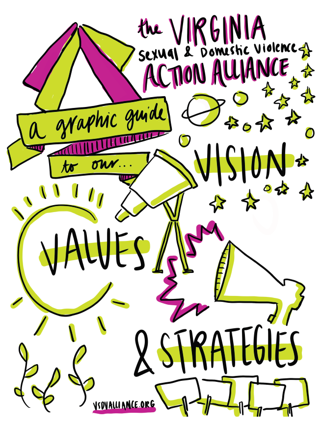 Cover art to the graphic guide to Vision, Values, and Strategies